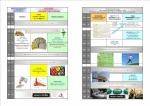 BOURGES & CHER NORD DIAB MODIF p14-15