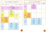 VIERZON_équilibre_pondéral_2018_mai_aout_page_4